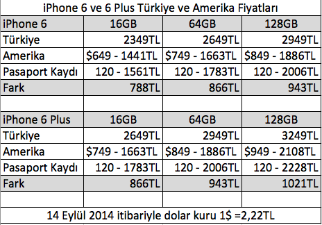 Ekran Resmi 2014-09-14 17.13.15