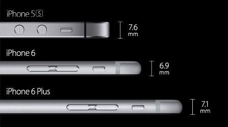 iPhone 5s, 6, 6+